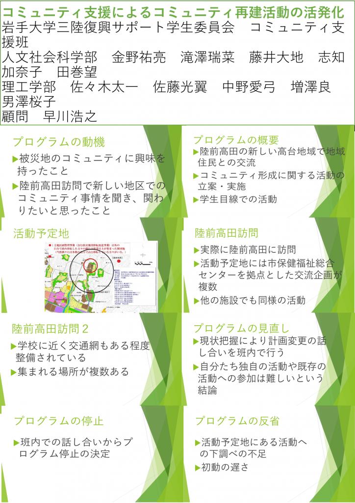 岩手大学三陸復興サポート学生 委員会コミュニティ支援班 ポスター